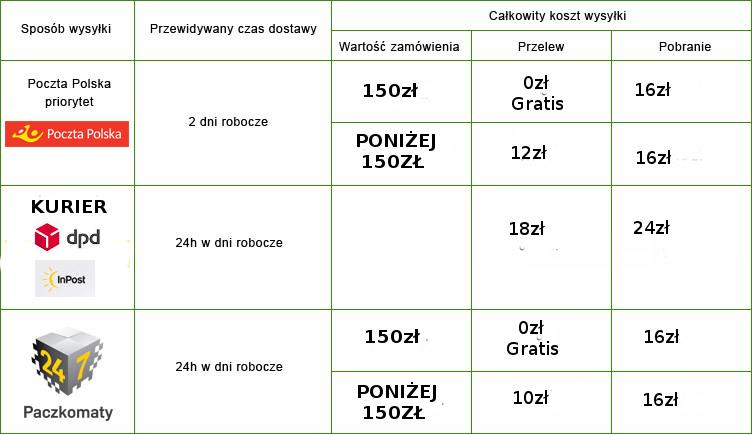 5ee6550c54061 Koszty dostawy - Sklepindie.pl